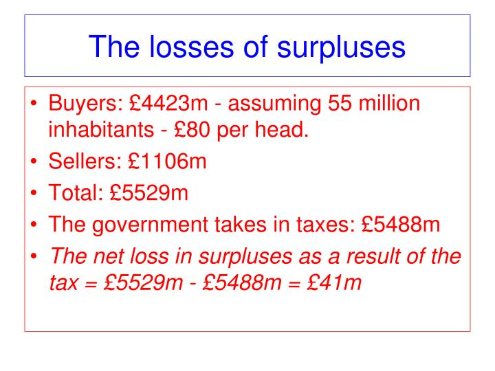 The losses of surpluses