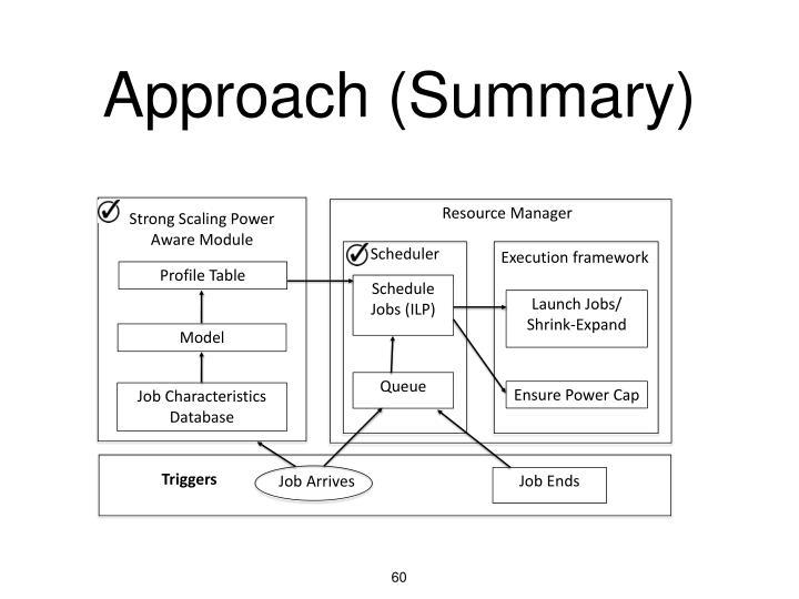 Approach (Summary)