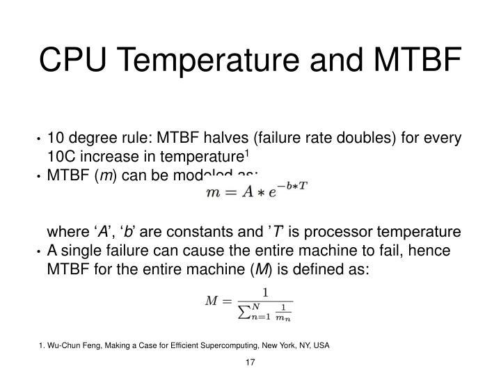 CPU Temperature and MTBF