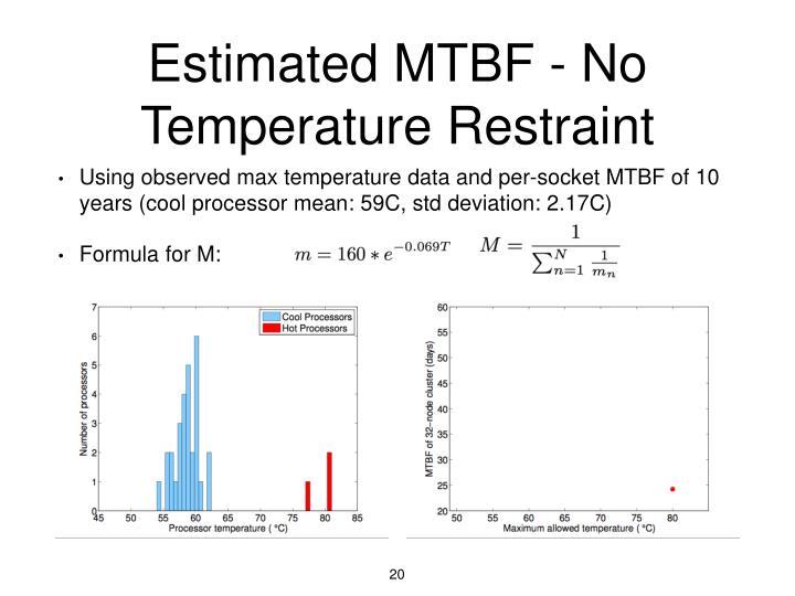 Estimated MTBF - No Temperature Restraint