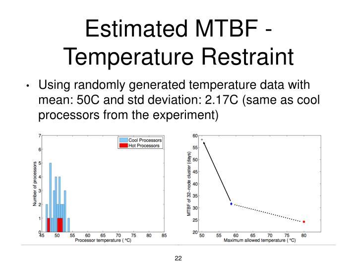 Estimated MTBF - Temperature Restraint