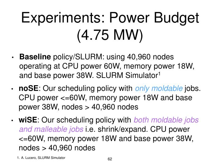 Experiments: Power Budget (4.75 MW)