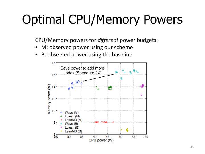 Optimal CPU/Memory Powers