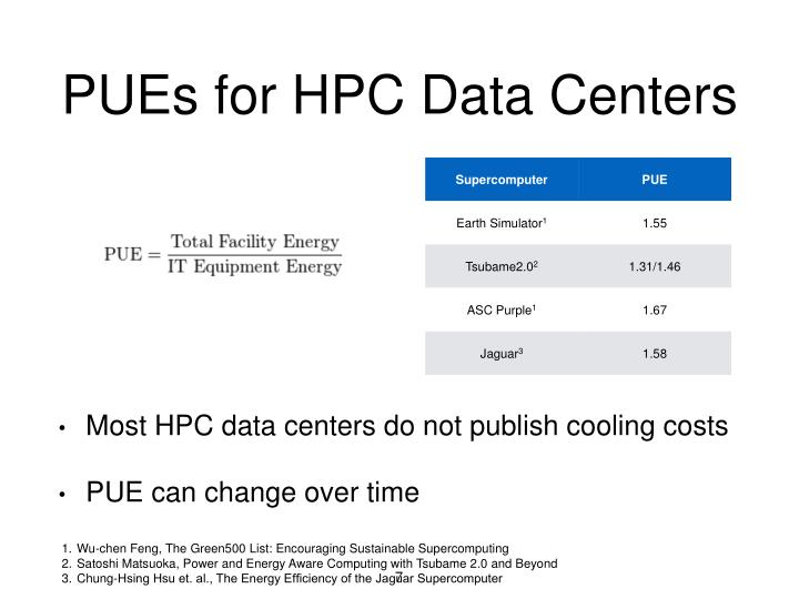 PUEs for HPC Data Centers