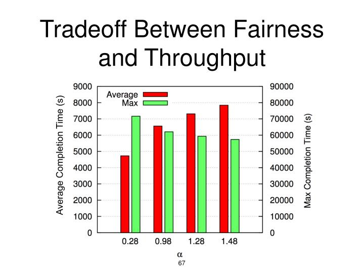 Tradeoff Between Fairness and Throughput