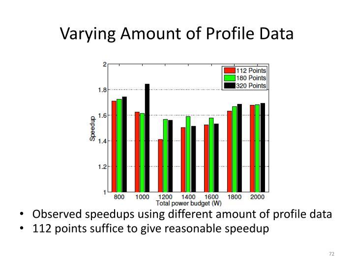 Varying Amount of Profile Data