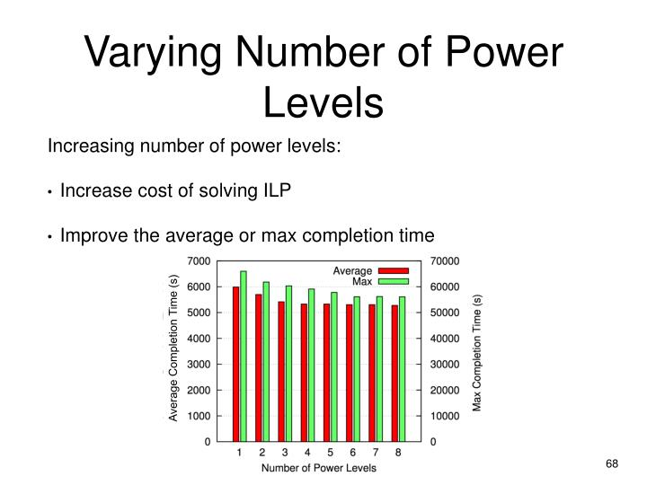 Varying Number of Power Levels