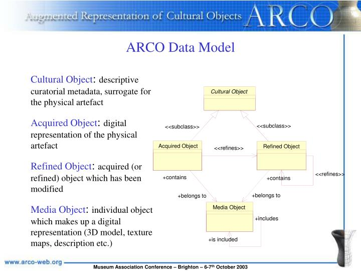 ARCO Data Model