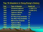 top 10 disasters in hong kong s history