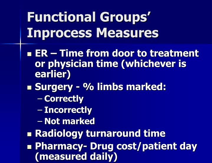 Functional Groups' Inprocess Measures