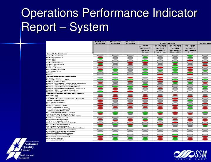 Operations Performance Indicator