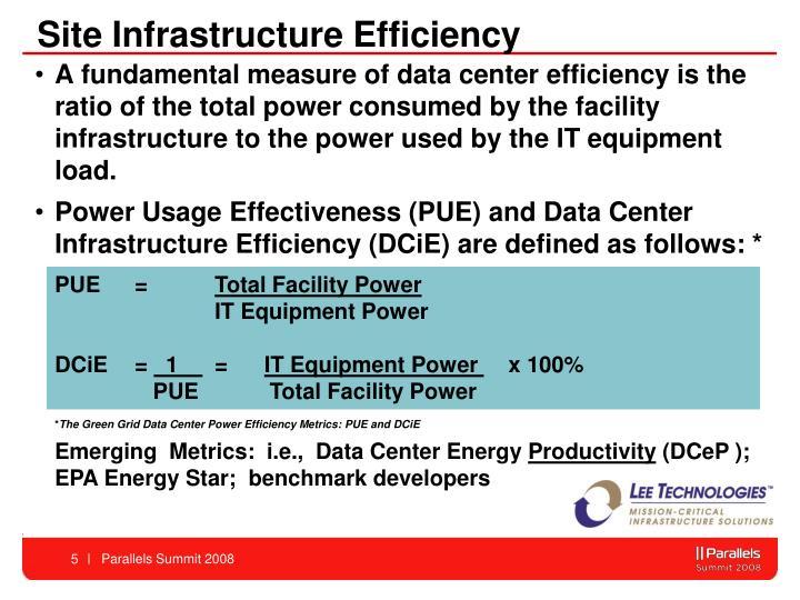 Site Infrastructure Efficiency