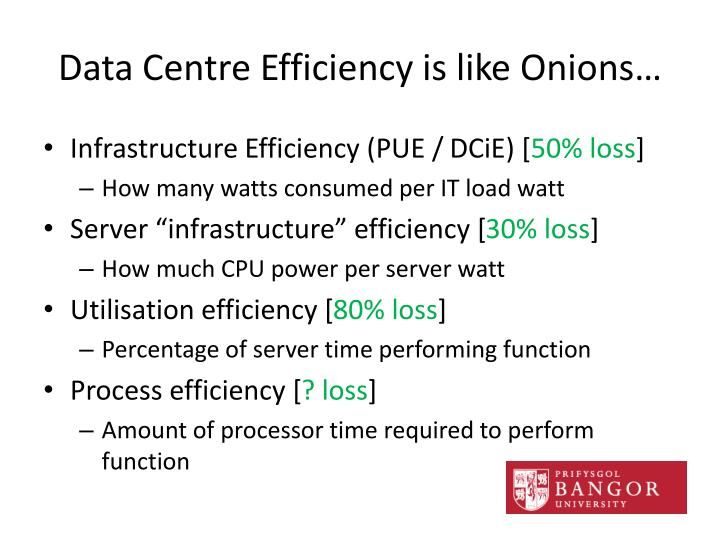 Data Centre Efficiency is like Onions…
