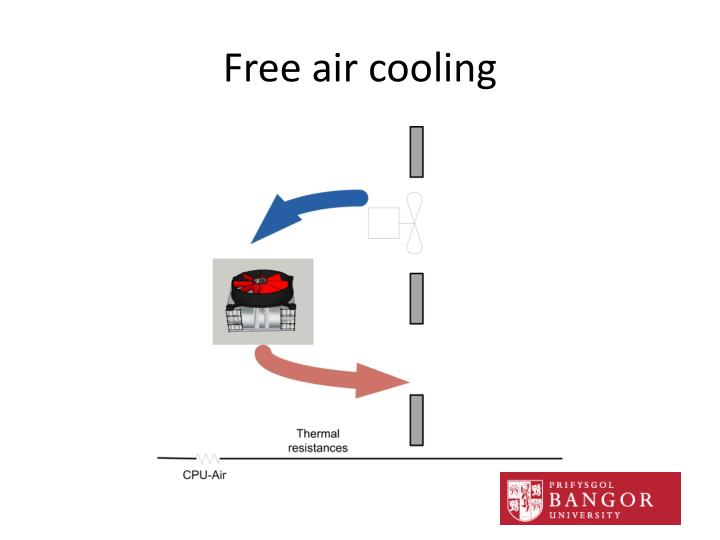 Free air cooling