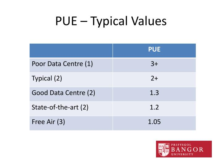 PUE – Typical Values