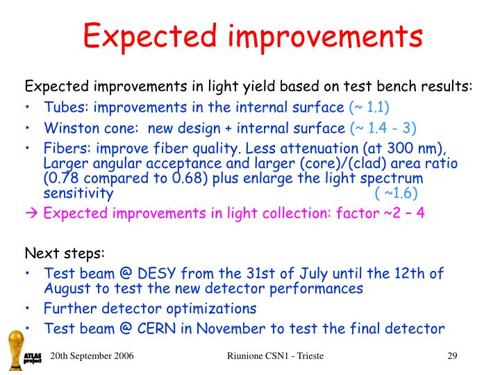 Expected improvements