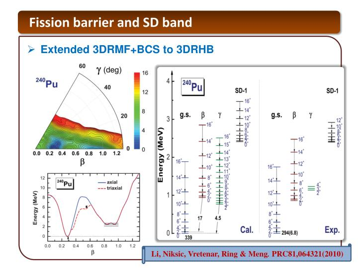 Fission barrier and SD band