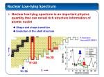 nuclear low lying spectrum1