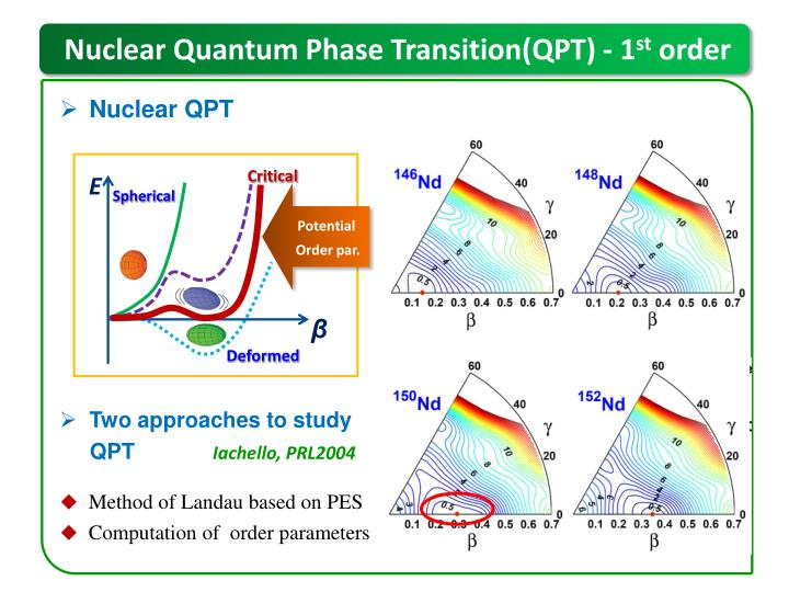 Nuclear Quantum Phase Transition(QPT) - 1