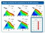 shape evolution coexistence in n 28 isotones2