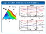 shape evolution coexistence in n 28 isotones4