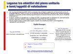 legame tra obiettivi del piano unitario e temi oggetti di valutazione