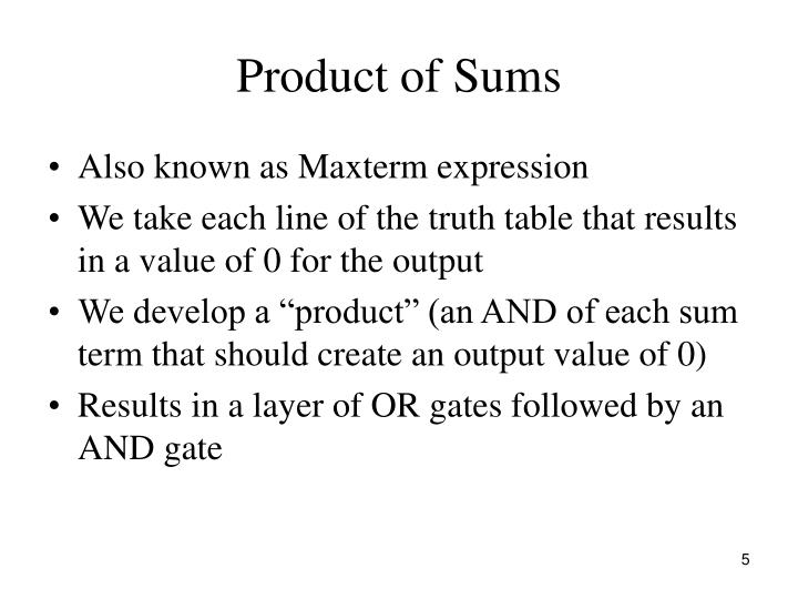 Product of Sums
