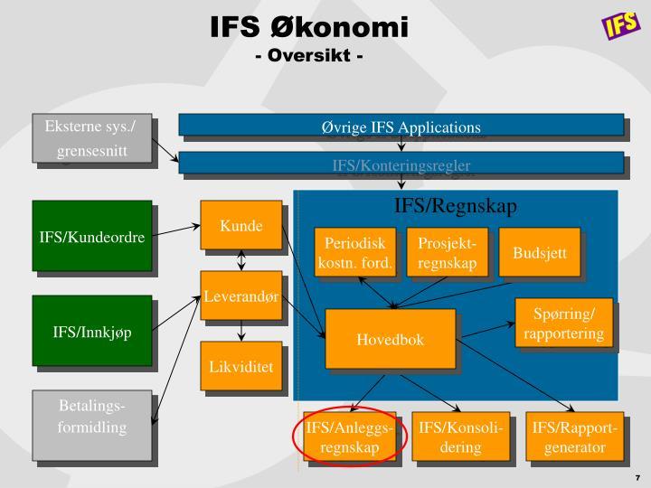 IFS Økonomi