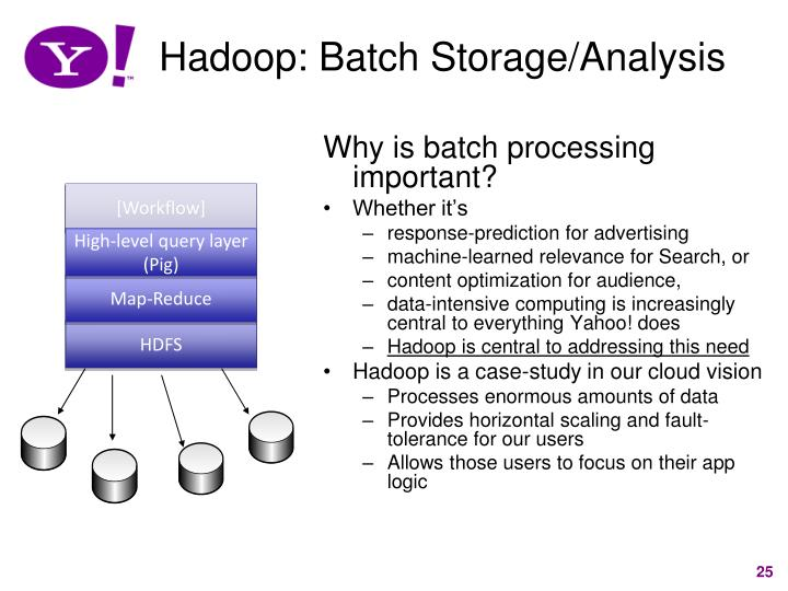 Hadoop: Batch Storage/Analysis