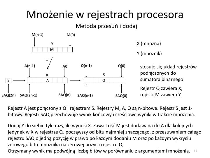 Mnożenie w rejestrach procesora