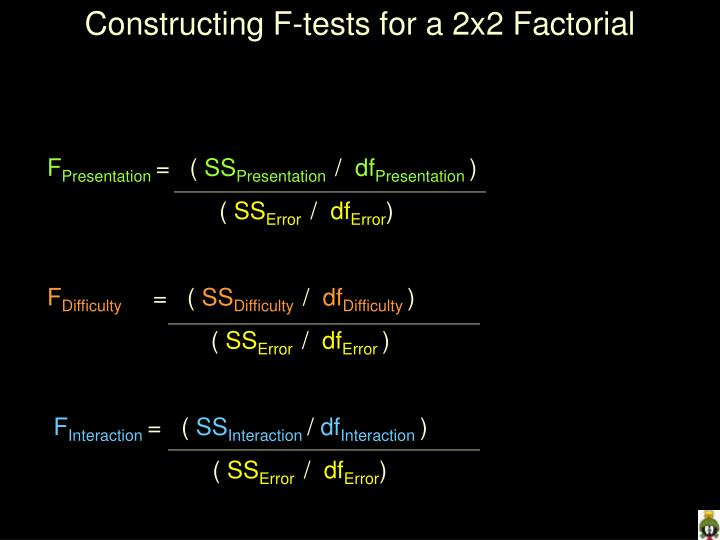 Constructing F-tests for a 2x2 Factorial