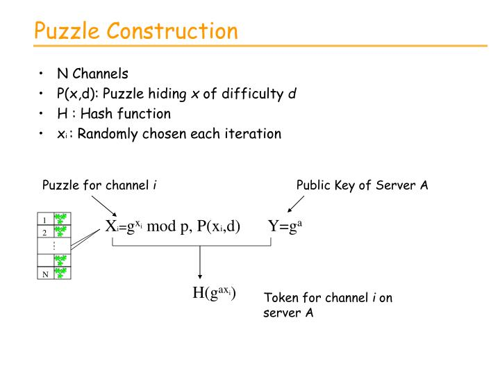 Puzzle for channel