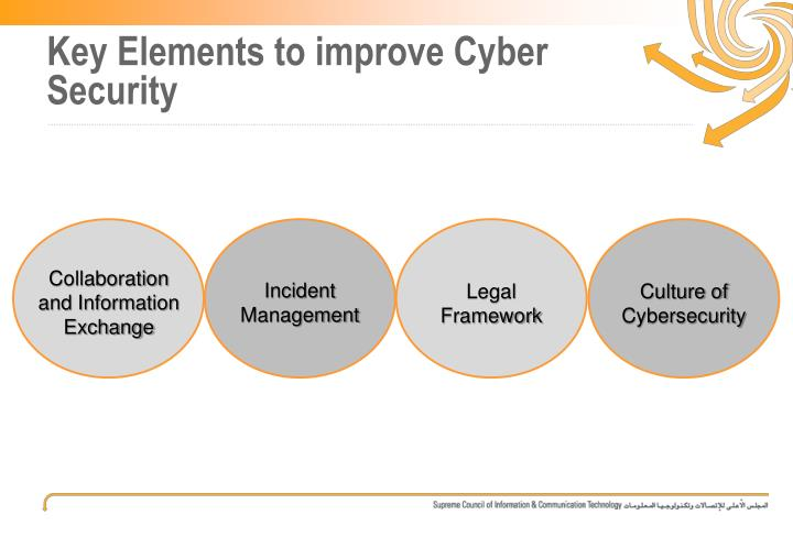 Key Elements to improve Cyber Security