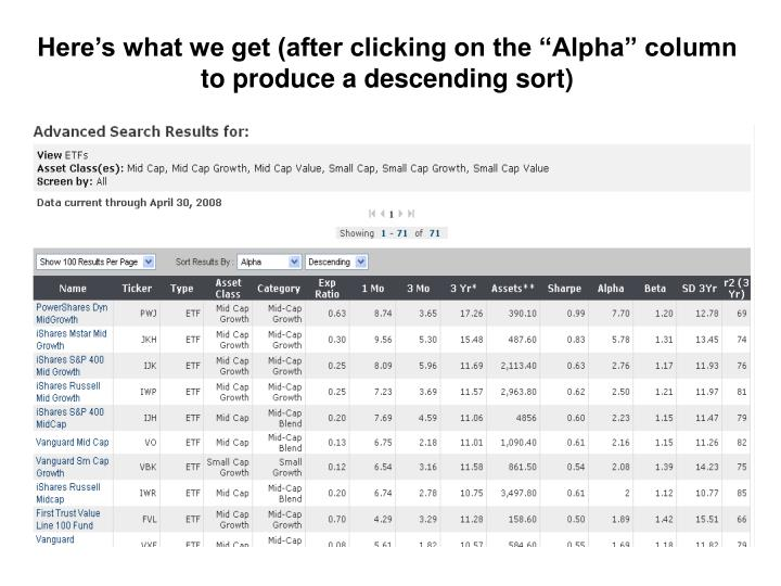 "Here's what we get (after clicking on the ""Alpha"" column to produce a descending sort)"