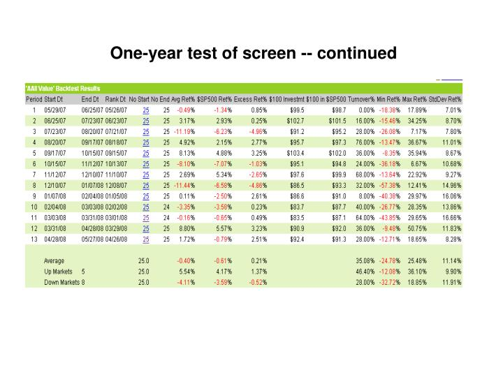 One-year test of screen -- continued
