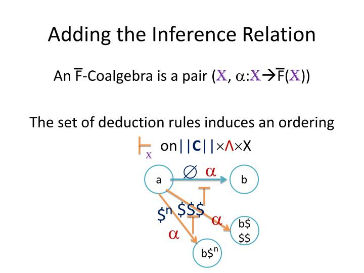 Adding the Inference Relation