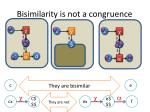 bisimilarity is not a congruence