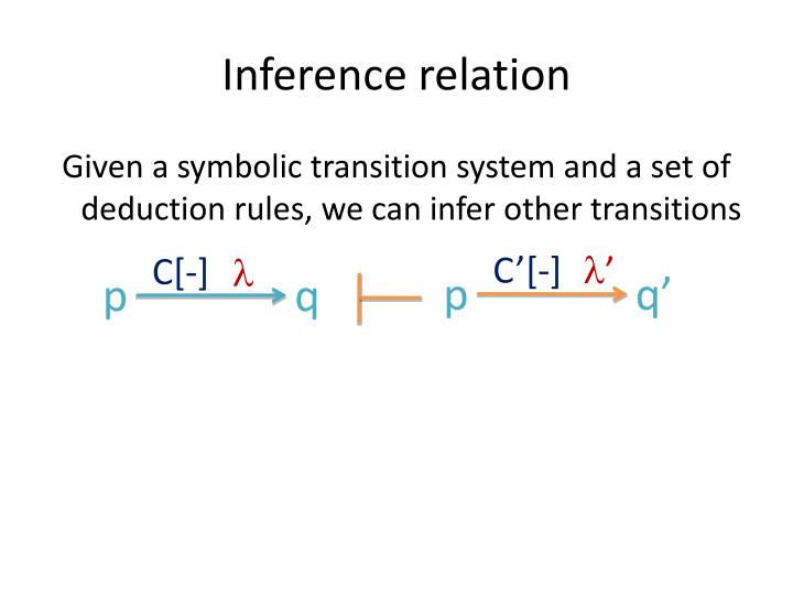 Inference relation