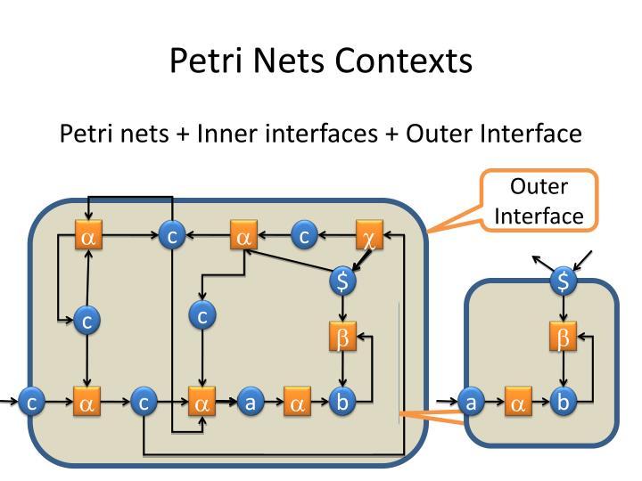 Petri Nets Contexts