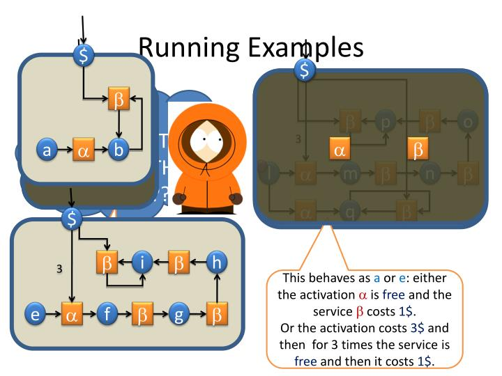 Running Examples