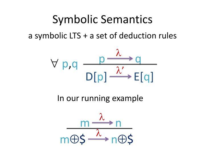 Symbolic Semantics