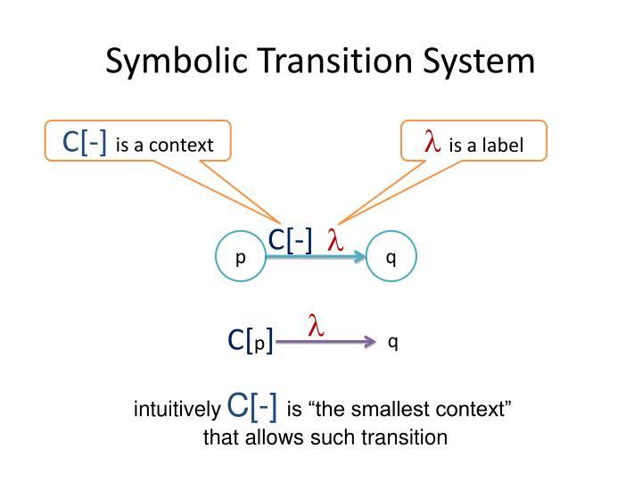 Symbolic Transition System