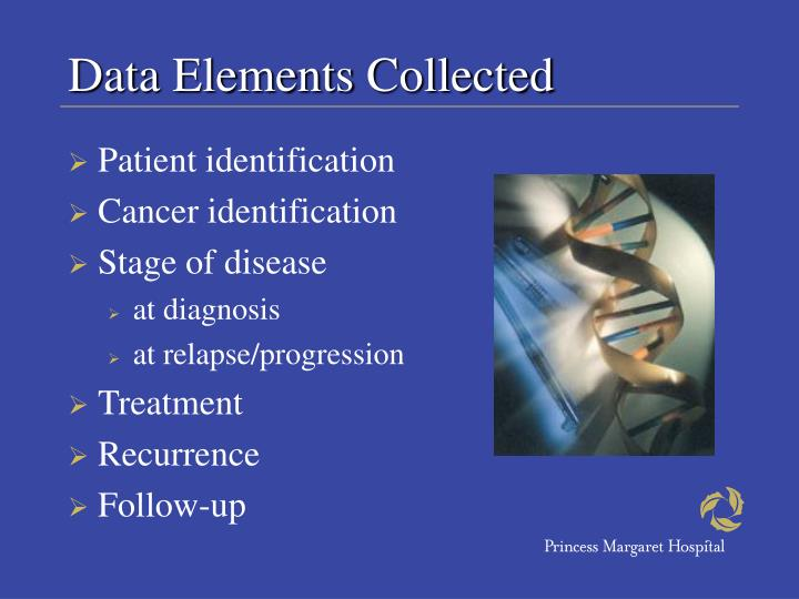 Data Elements Collected