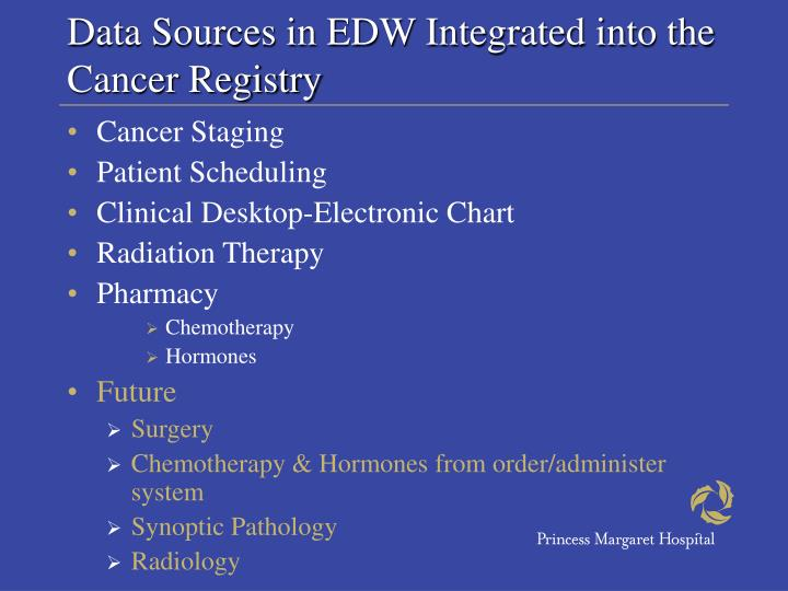 Data Sources in EDW Integrated into the