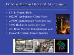 princess margaret hospital at a glance