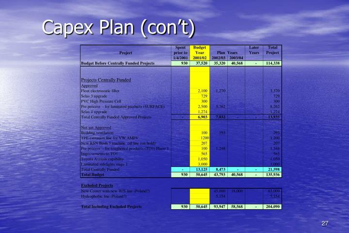 Capex Plan (con't)