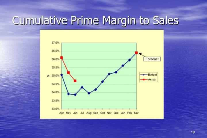 Cumulative Prime Margin to Sales