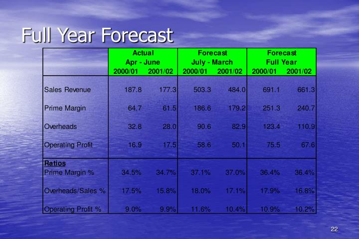 Full Year Forecast