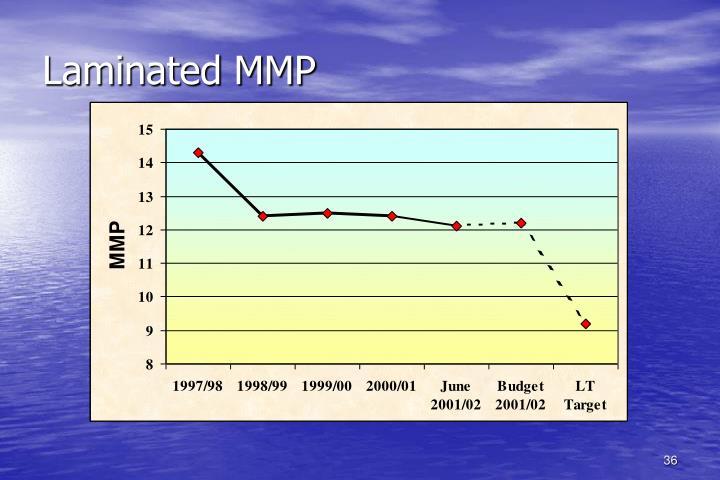 Laminated MMP