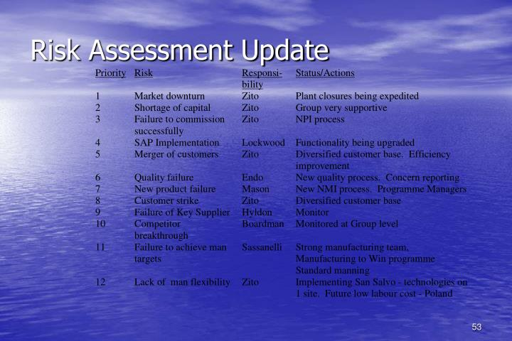 Risk Assessment Update